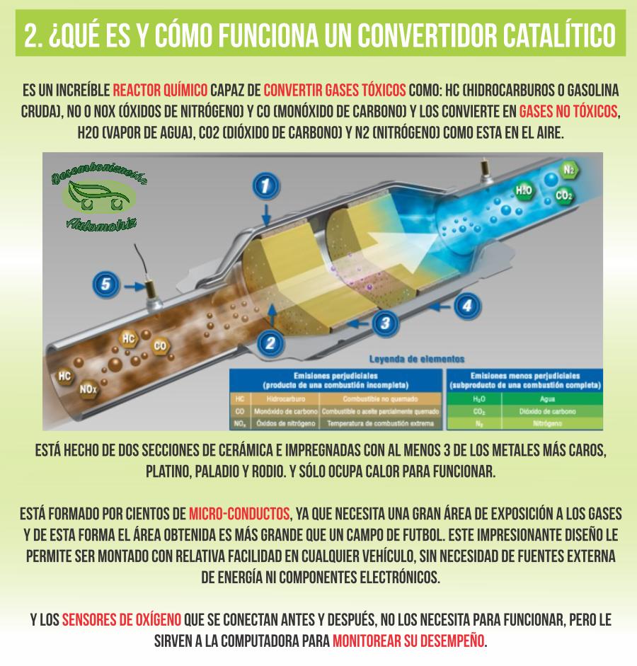 02 #catalizador